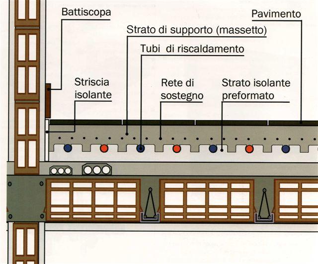 Capriotti C.<span id=